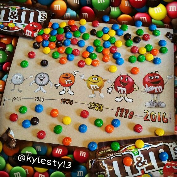 Evolution of M&Ms - 75 Years of M&Ms Drawing
