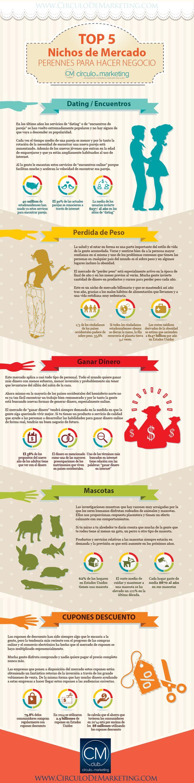 Los 5 Nichos De Mercado Con Potencial De Negocio.