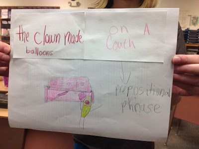 Sparkles, Smiles, and Successful Students: my FAVORITE hilarious Preposition Activity!