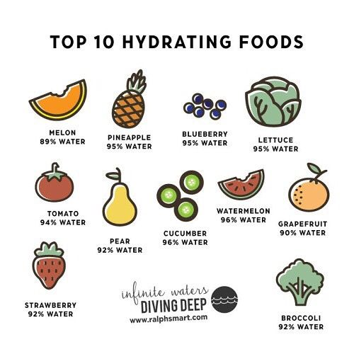 Love your body with fruits and vegetables! 10 top hydrating foods are here! According to Mediterranean diet, we should consume plenty fruits and vegetables on a daily basis! So enjoy! And do not forget, add a table spoon of Extra Virgin Olive Oil to your vegetable salad!