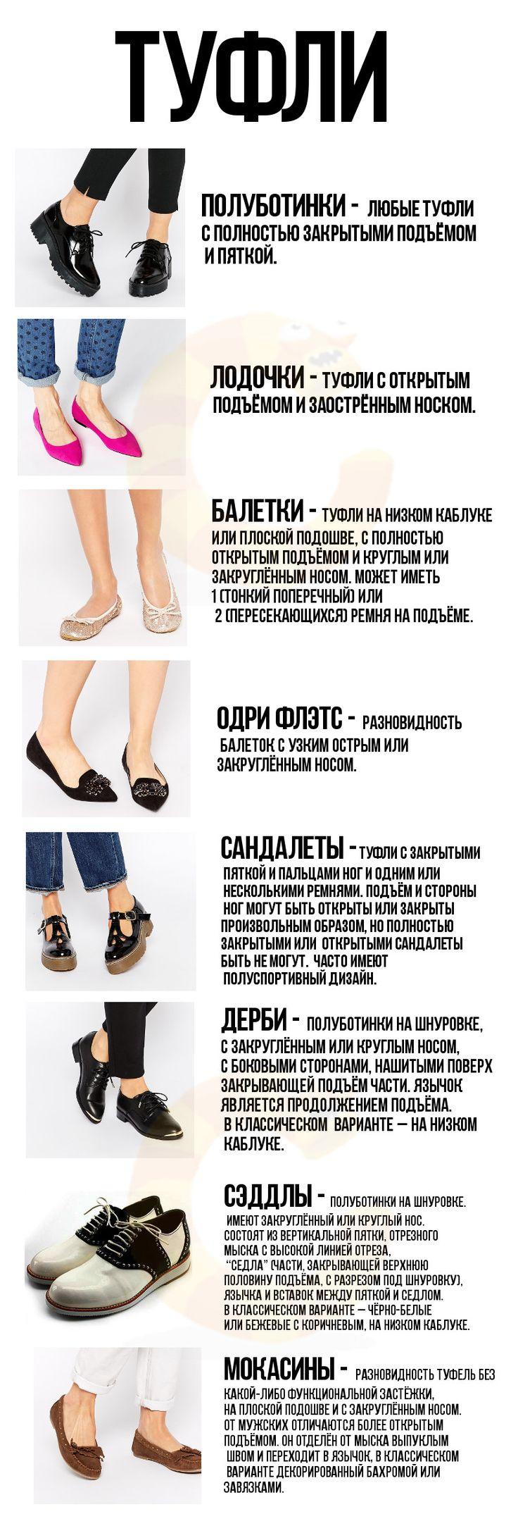 Битый час пытаешься найти в интернете модель туфель, которую увидела в кино, но никак не можешь сообразить её название? Хорошо, если где-нибудь в модном об