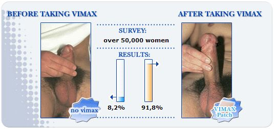 Vimax Testimonials - Is Vimax Protected And What is The Dosage For Penis Enlargement Tablets?