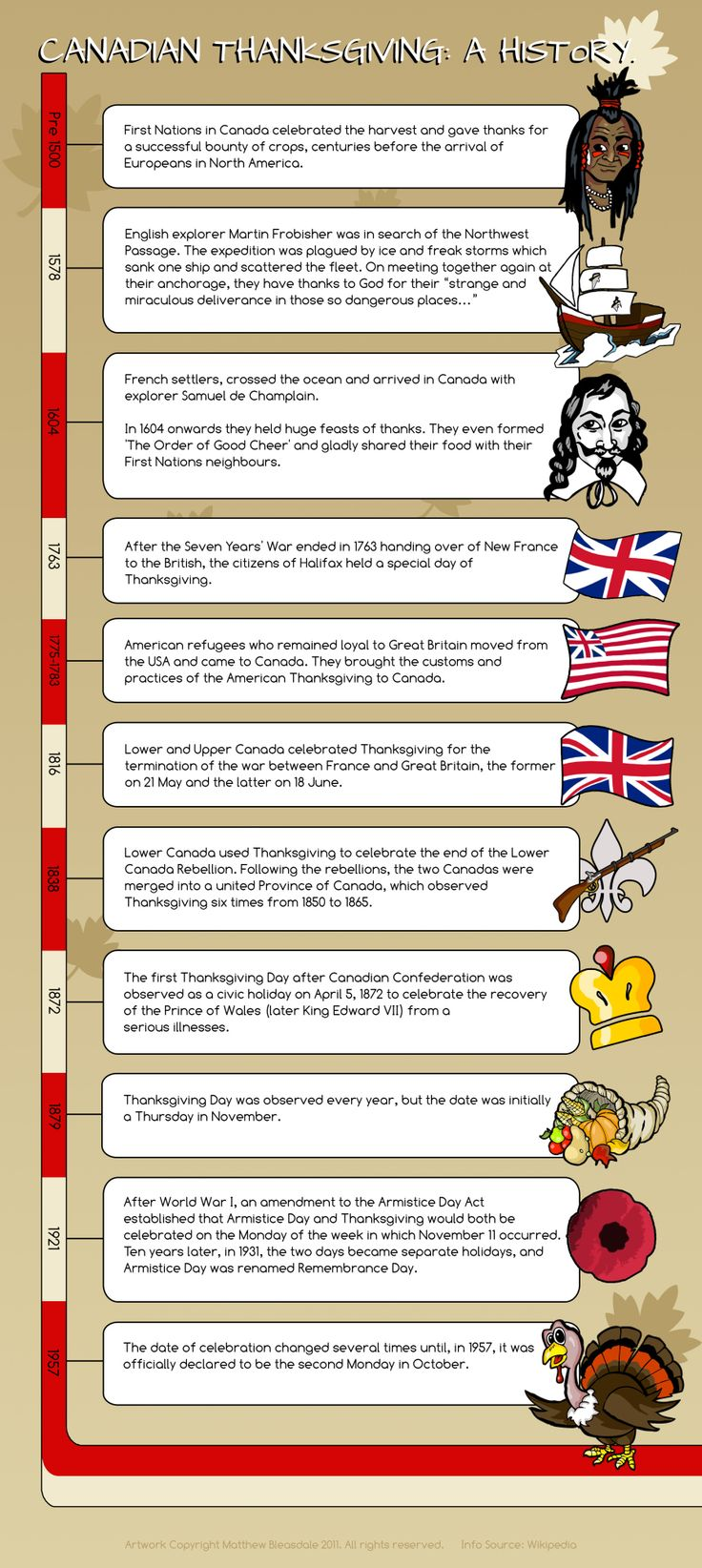 An interesting Thanksgiving history of our neighbors to the north. Wishing all Canadians a Happy Thanksgiving  - Monday, October 14!