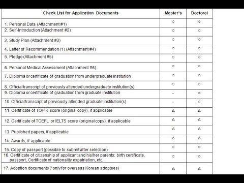 top admission paper editor service au