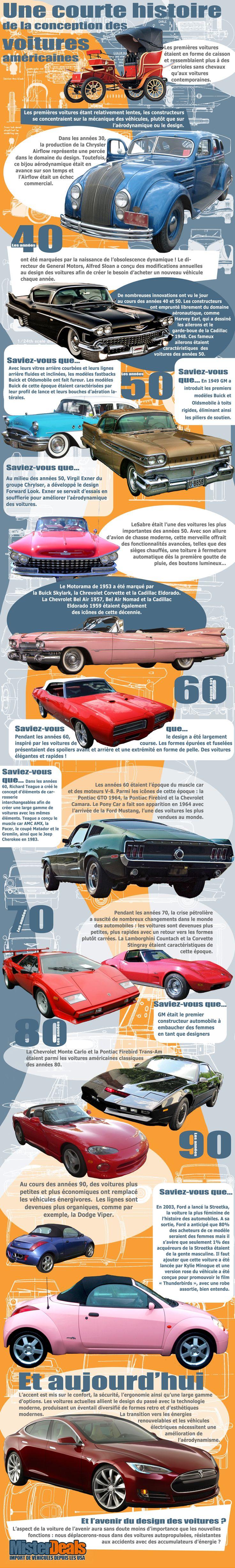 Importation voiture américaine  -  Avec Misterdeals, le spécialiste de l'importation de voitures américaines, vous trouverez à coup sûr la voiture de vos rêves parmi les milliers d'annonces spécialisées. Simplifiez l'achat de votre voiture américaine occasion et faites des économies considérables avec Misterdeals. http://www.misterdeals.com/