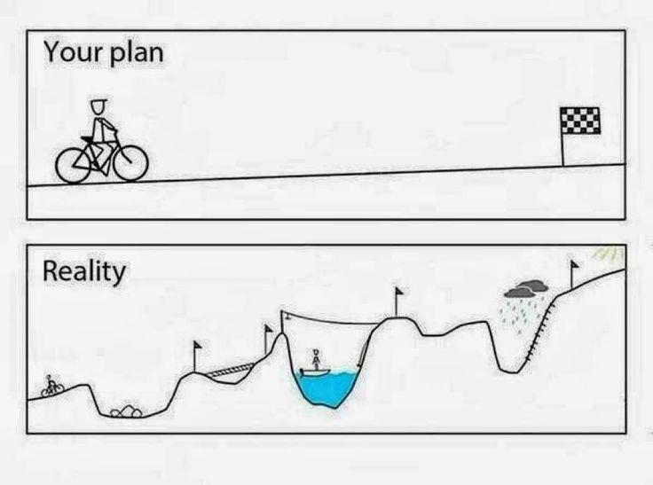 Boek 'Je bent wat je doet'   Mooie plannen voor het nieuwe jaar? Denk dan ook aan alle obstakels die tussen jou en je doel kunnen komen, en die er wellicht in het verleden al zíjn tussen gekomen. Als je een plan hebt voor wat je doet op zwakke momenten en in moeilijke situaties, gaat de kans dat je je doel bereikt giga-omhoog! In hoofdstuk 3 van 'Je bent wat je doet' staat een opdracht waarmee je dit kunt doen.   Zie: http://www.mavenpublishing.nl/boeken/je-bent-wat-je-doet/