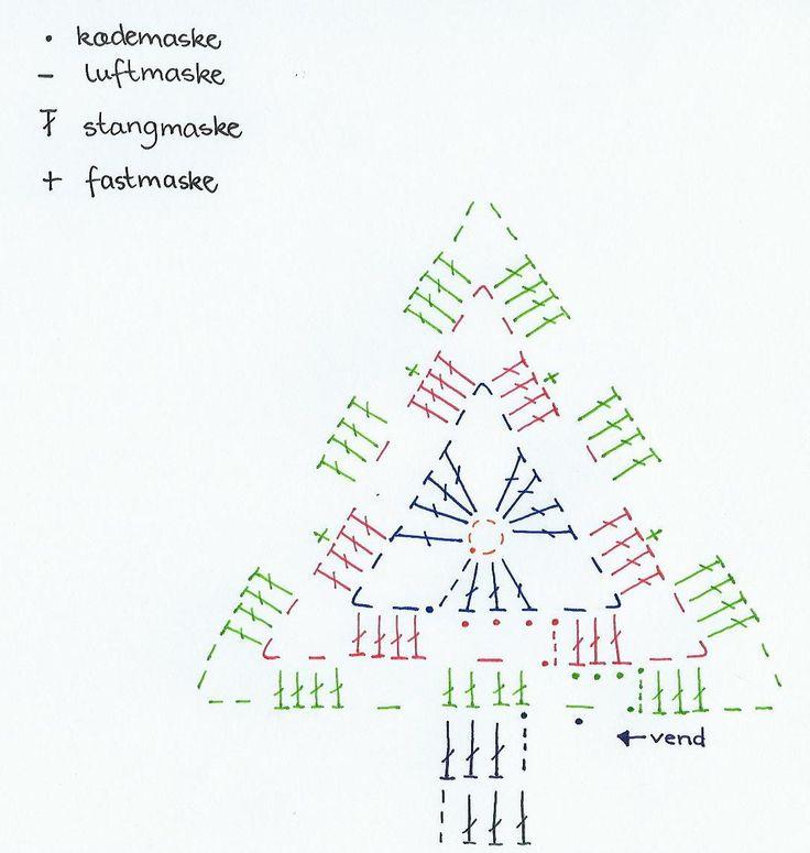 Dette juletræ var bare en udfordring der skulle prøves....havde jo læst at mønsteret gav en del hovedbrud rundt om i blogland. Fandt opskri...