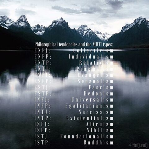 I found this list on google but I tweaked it a little. actually I only tweaked ENTJ and INFJ. Plus now it's superimposed on mountains.✨✨