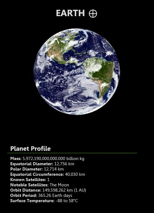 earth solar system details - photo #5