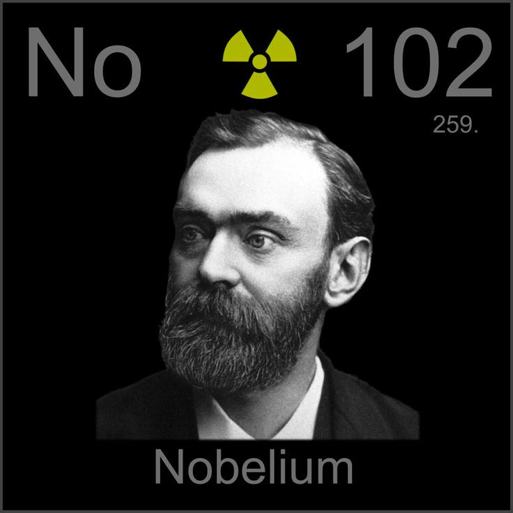 Nobelio Elemento quimico - 102 No
