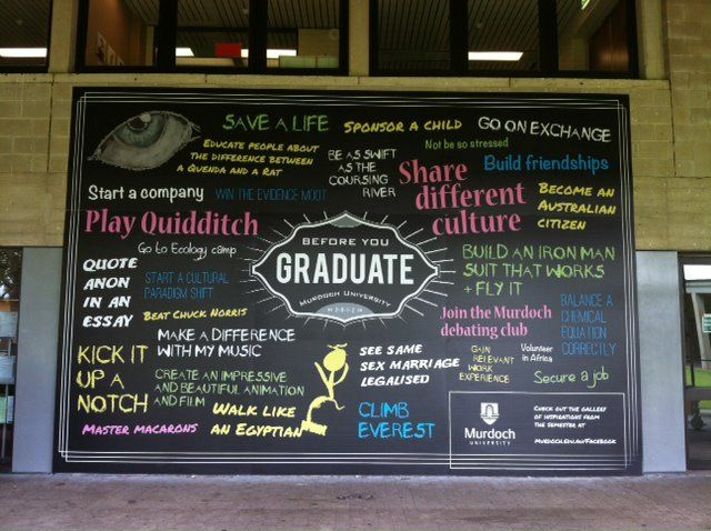The Murdoch University blackboard featuring student inspirations