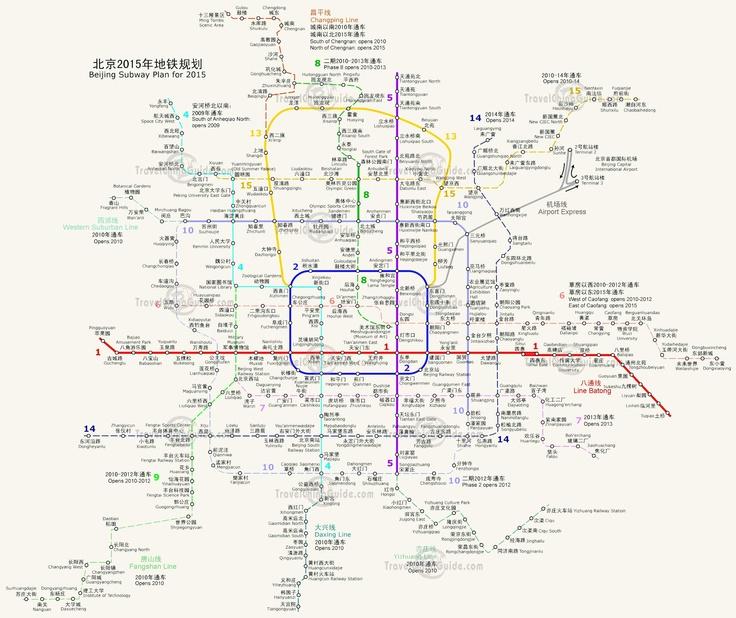 bejing subway