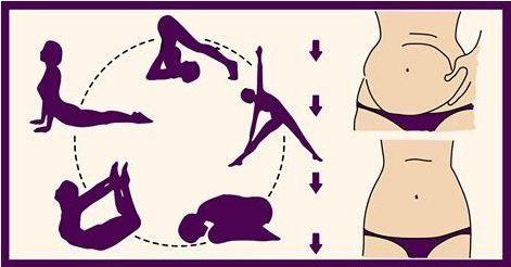 Тянемся и худеем! 5 упражнений для сжигания жира в области живота.