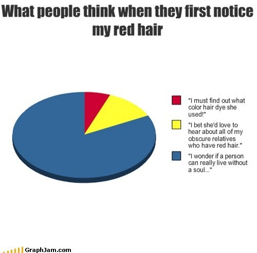 Seriously! Everyone wants to tell me who they know or are related to that has/had red hair!
