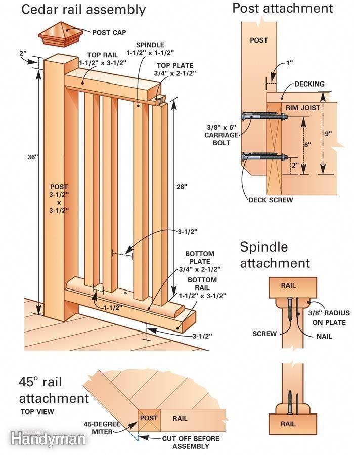 How To Build A Cedar Deck Railing With Glass Building A Deck