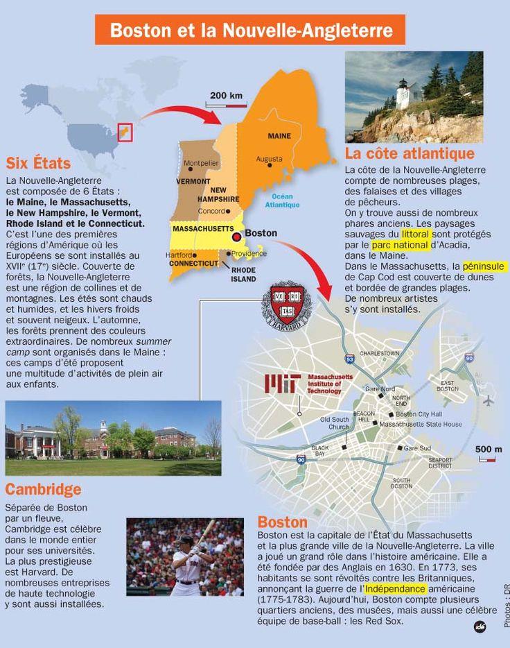 Fiche exposés : Boston et la Nouvelle-Angleterre