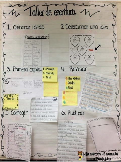Writers' Workshop Posters/Anchors - The Second Grade Super Kids