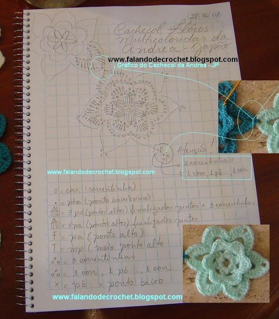 """""""FALANDO DE CROCHET"""": CACHECOL DE CROCHE FLORES (crocheted scarf)(Schal, häkeln)(bufanda, croché)(foulard, crochet)(cachecol de croché)"""