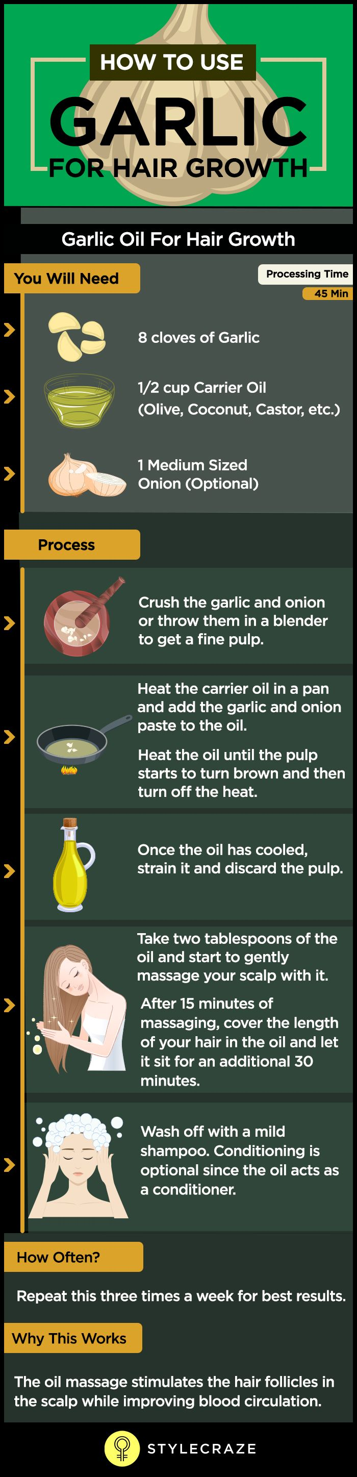 Who doesn't love the smell of freshly sauteed garlic? Even if you don't, you should know that the ingredient is good for more than just garnish. To be more specific, it can be used to improve hair growth. In a time where people are spending more and more money on salon treatments and extensions, this natural ingredient has become a vastly underrated hair growth aid.
