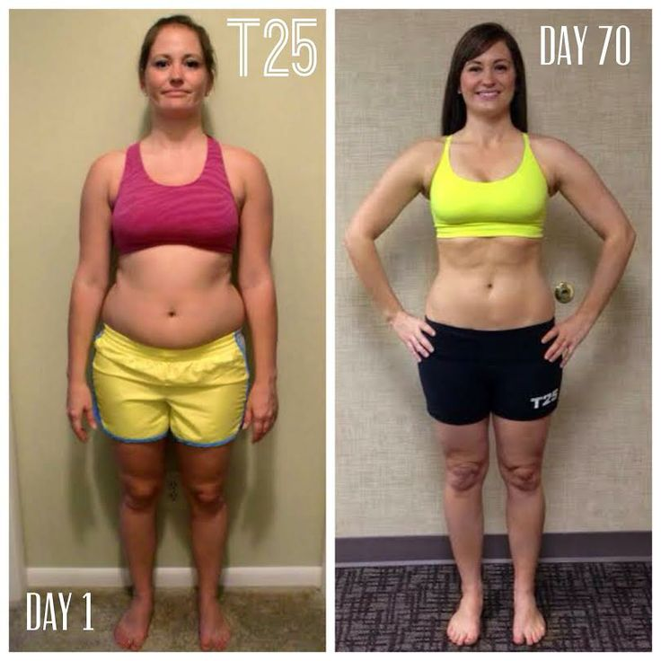 My results from Focus T25....if you want results like this send me a FB friend request and let's talk!!!! <3 - Christi P.S. T25 is on sale for the month of April!!!