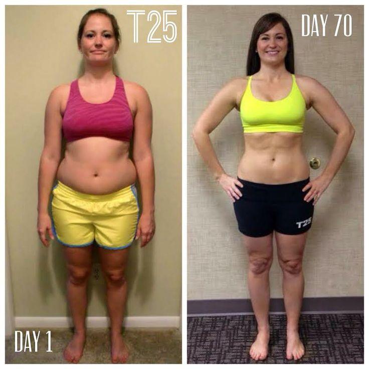 Планка для похудения результаты