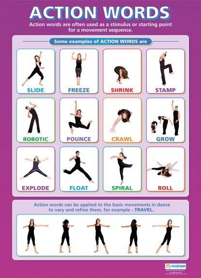 Action Words | Dance Educational School Posters