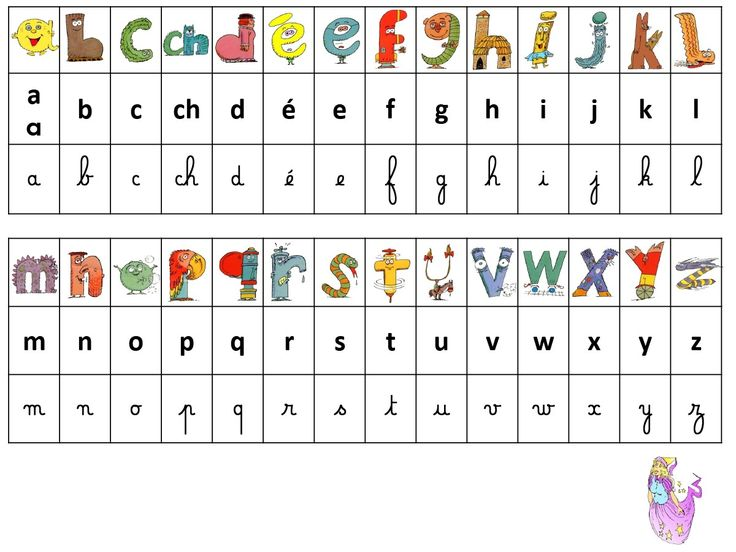 Relativ Les 25 meilleures idées de la catégorie Alphabet alpha sur  NV75