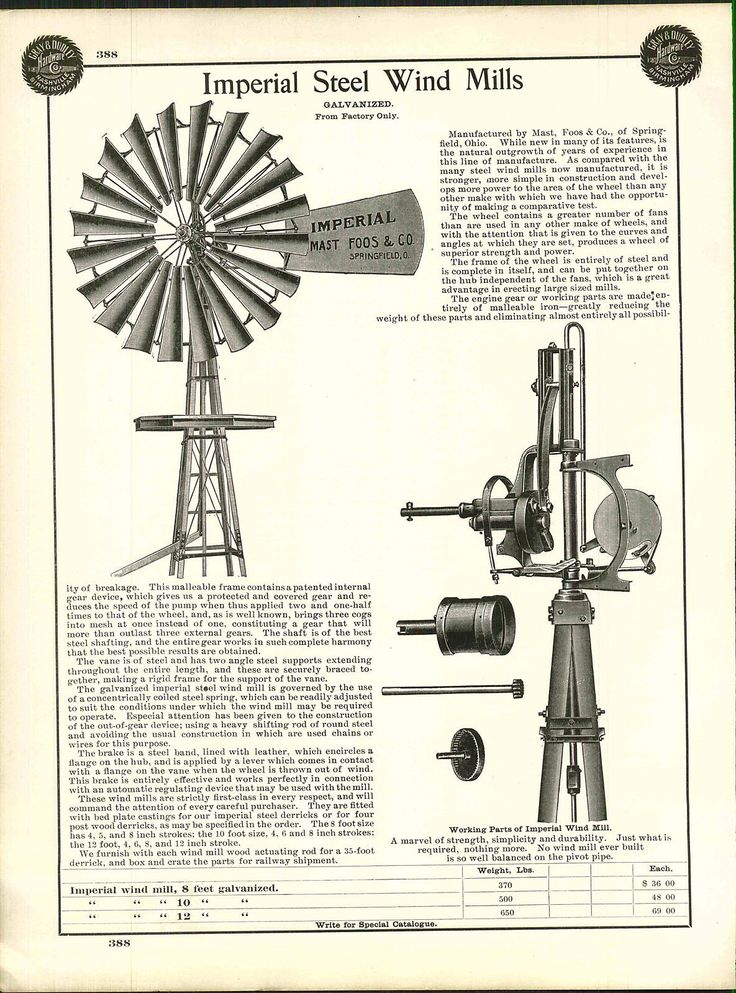 1905 Advertisement 2 Page Imperial Steel Windmill Wind