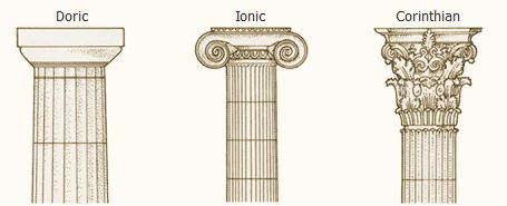 orders of ancient greek columns doric order is the
