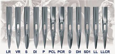 Agujas de punta cortante