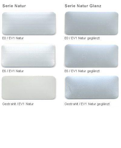 Das Färben von Aluminium mit Tauchfärben (Farbeloxal) oder 2-Stufen-Colinalverfahren