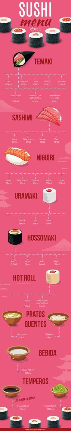 Sushi: dicas para co