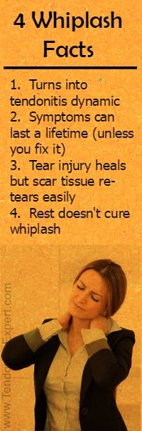 4 Whiplash Facts: Whiplash causes tendonitis, can last a lifetime (unless you deal with it), reinjures easily due to scar tissue , and can't be cured by rest. Bonus fact:  Can cause Bone Spurs to form. http://www.TendonitisExpert.com/whiplash-neck-injury.html