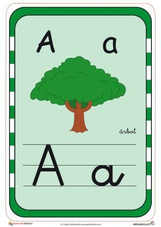 Tarjetas del abecedario para repasar las letras a