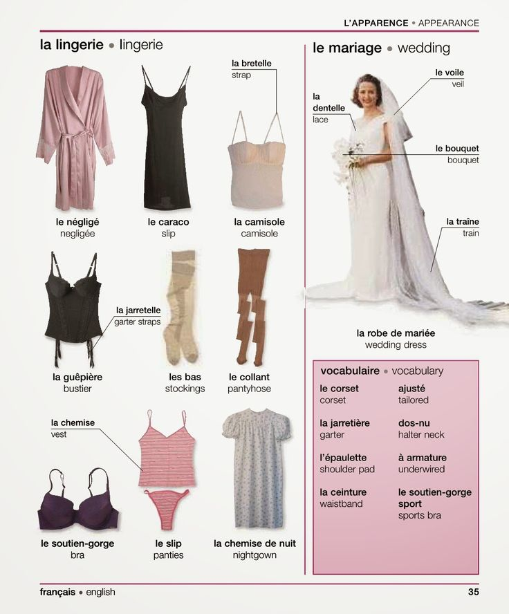 Vêtements: Lingerie - Mariage