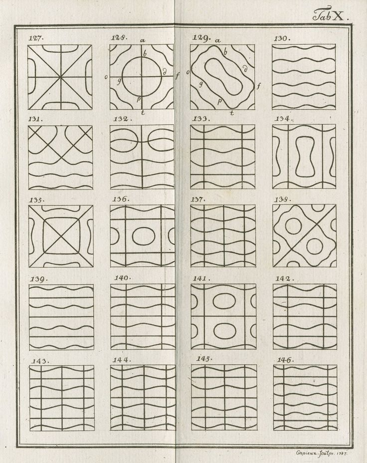 Ernst Chladni | Chlandi Figures: Visualizations of vibration patterns (1787)