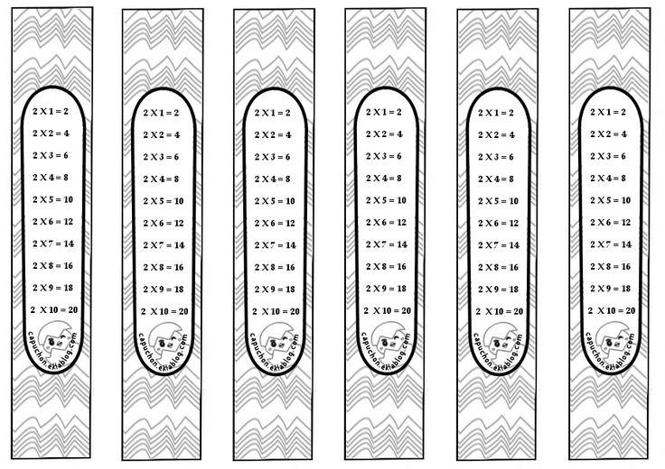 Apprendre les tables de multiplications avec un bracelet