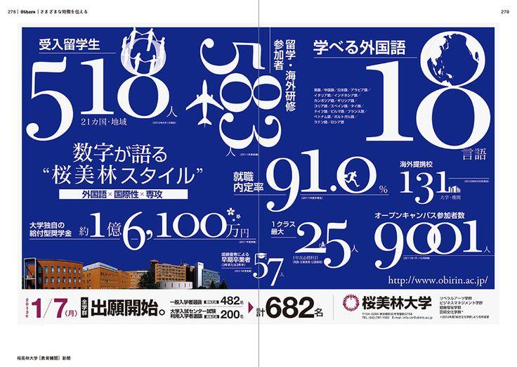 Numbers in Advertising Design