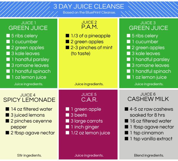 3 day at home weight loss cleanse