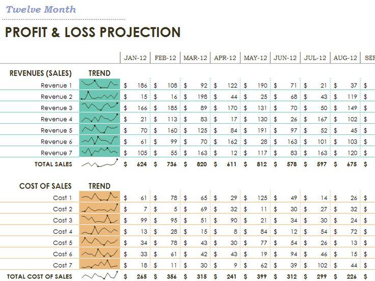 Profit Loss Statement Templates The Microcharts Data Stuff Excel Tips Templates Amp Tools