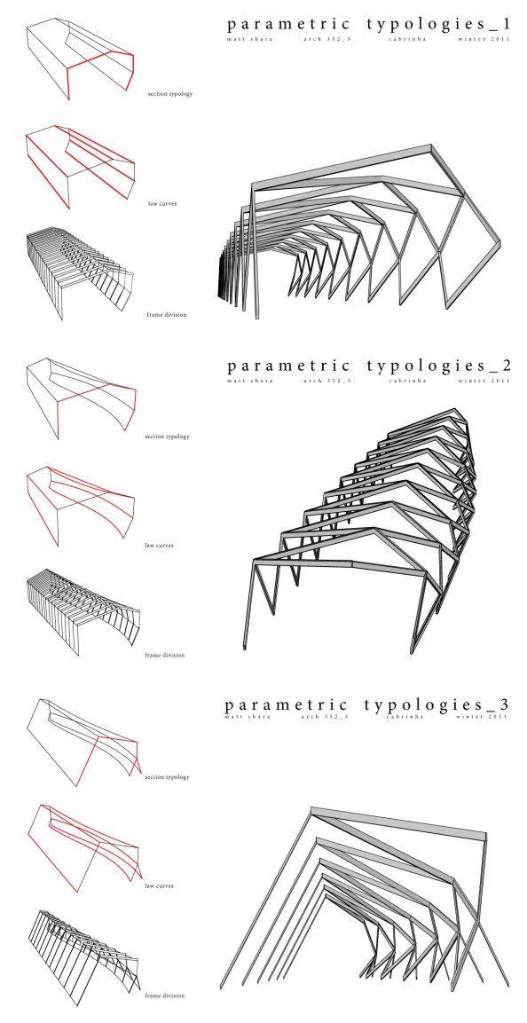philips arena diagram