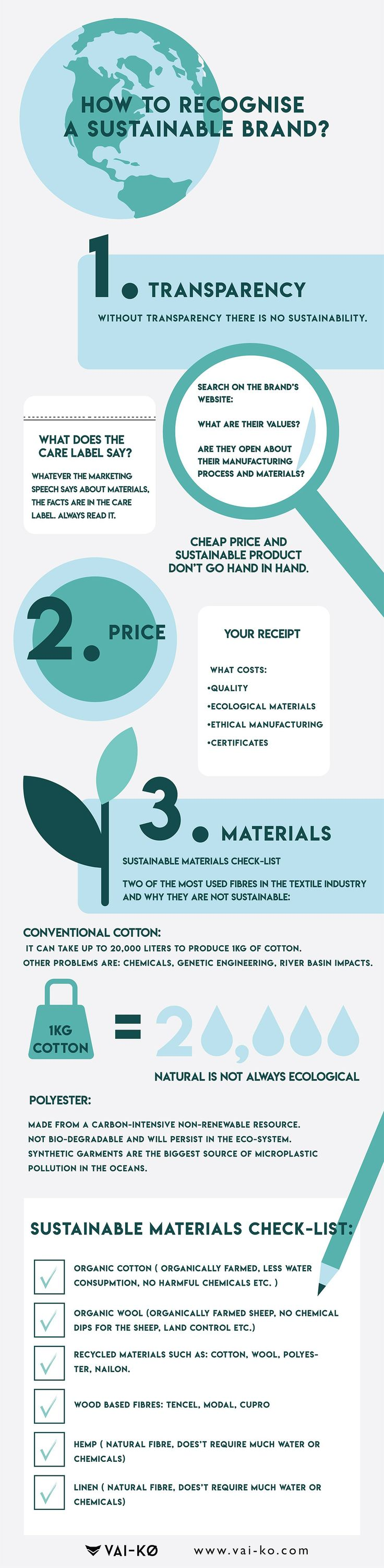 How to recognise a sustainable brand Infograph. Eco-friendly clothing, how to find it.