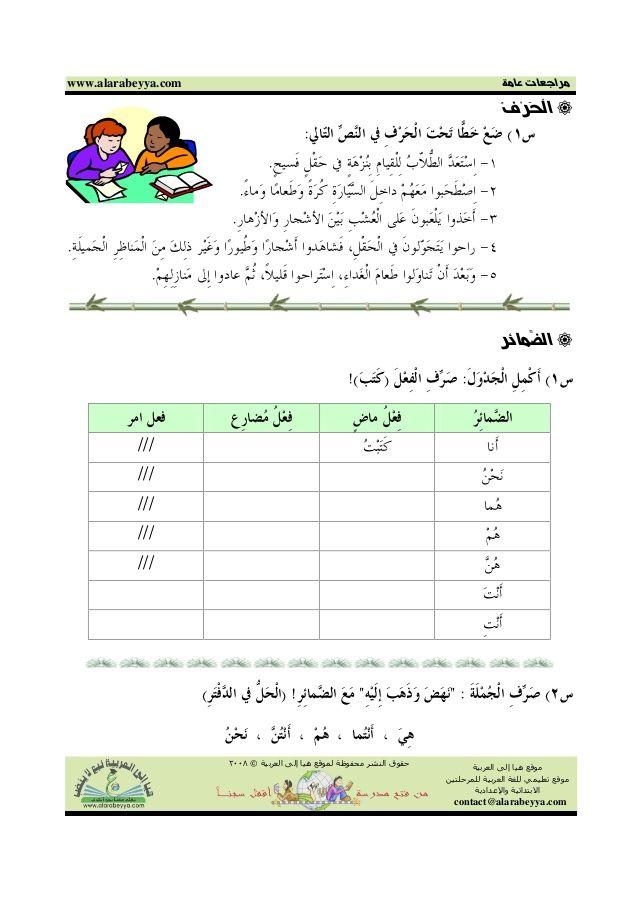 اقسام الكلمة والضمائر Arabic Alphabet For Kids Learning Arabic Learn Arabic Alphabet