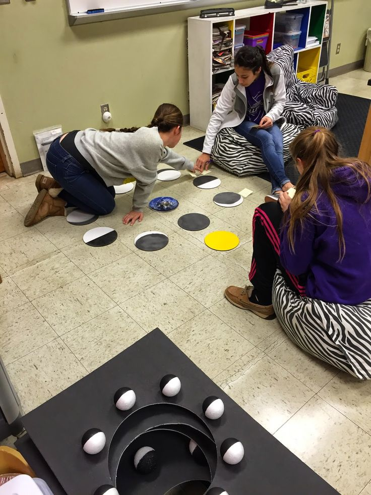 Moon Phases  Introduction to the Night Sky  Science amp Technology Teaching Edition