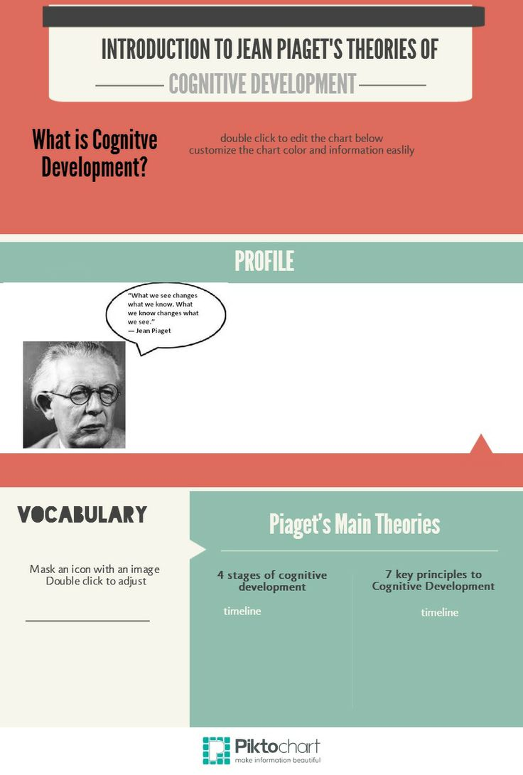 an introduction to the life of jean piaget + piaget introduction to the knowledge of chil it helps me to figure out how theories behind good child care practice found and developed by john dewey, maria montessori, erik erikson, jean piaget.