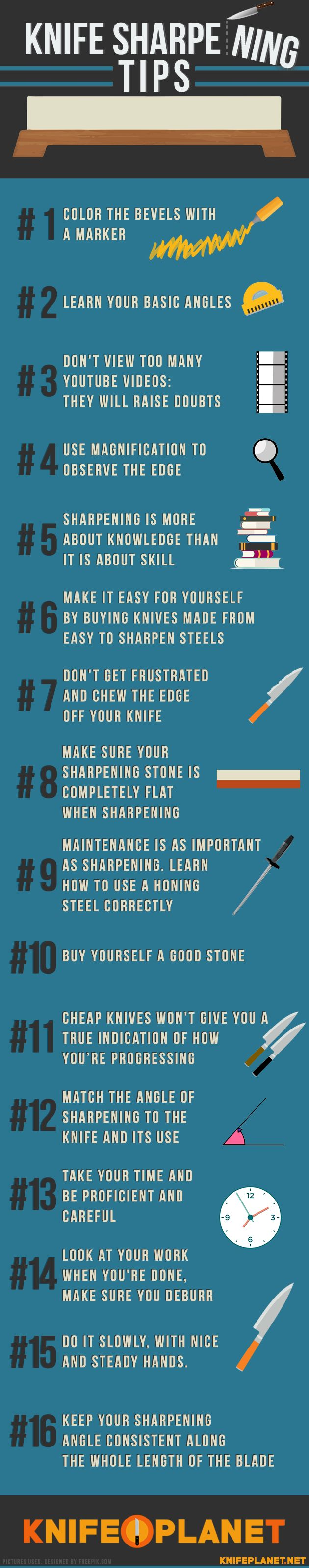 Infographic- I asked 55 knife sharpeners their no.1 recommendation to beginner knife sharpeners... here are the results!