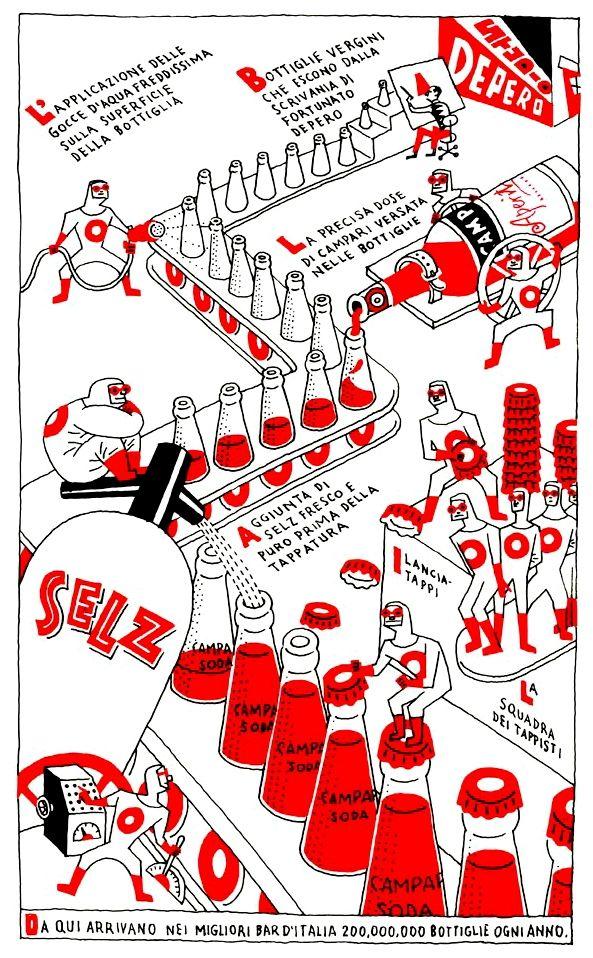 Steven Guarnaccia - Campari Factory http://jpdubs.hautetfort.com/archive/2012/04/20/noir-rouge-blanc.html