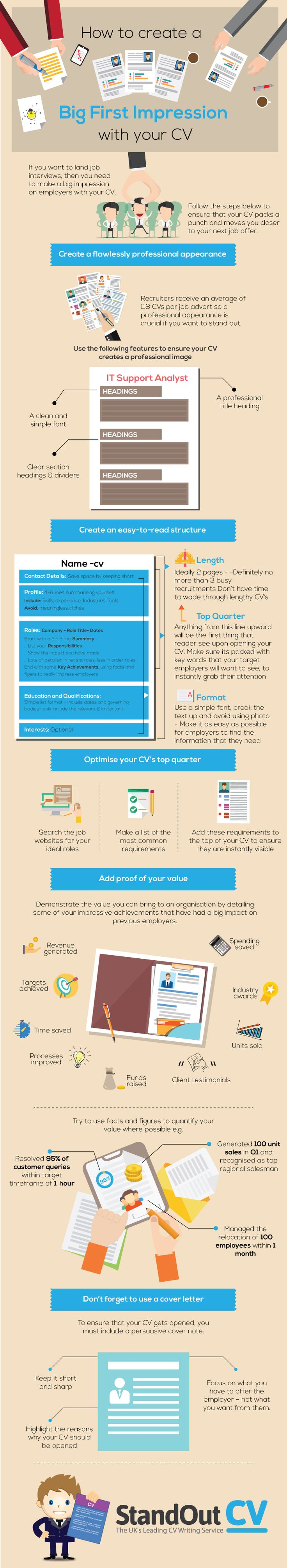 How To Make a Big Impression With Your CV #Infographic #Career #Resume