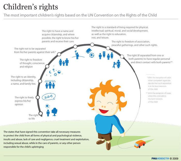 Rights child photo essay