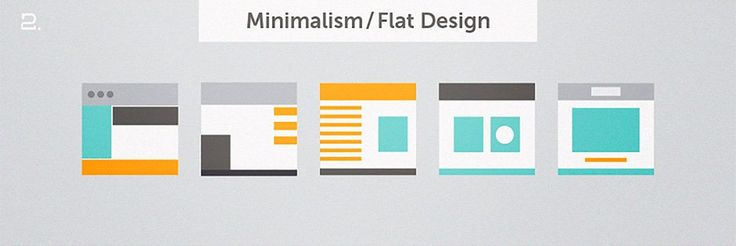 Best Web Design of 2016   Minimalistic Website Development